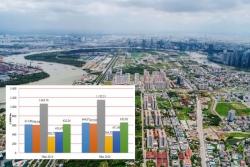 Quy hoạch sử dụng đất giai đoạn mới (KỲ I): Khoanh quỹ đất phát triển kinh tế - xã hội